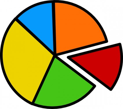 「円グラフ写真フリー」の画像検索結果